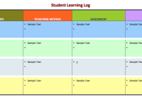 Learning Log Example Archives - Word Templates